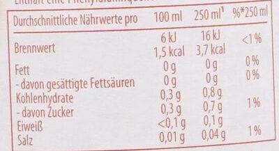 Schwip Schwap Zero - Valori nutrizionali - de