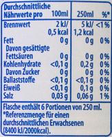 Pepsi light lemon - Nährwertangaben