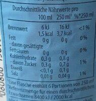 Schwip Schwap Zero ohne Koffein - Nährwertangaben - de