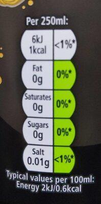 Pepsi Max Ginger 2l - Informations nutritionnelles - en