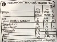 Sweet chili peper - Informations nutritionnelles - de