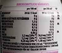 Rockstar Energy - Guava Pineapple - Informations nutritionnelles