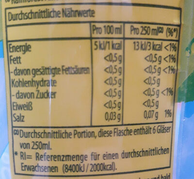 Ice Tea Zero, No Sugar Peach - Nährwertangaben - de