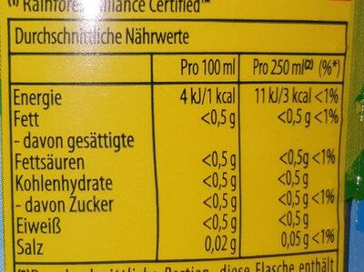 Lipton Ice tea - Nährwertangaben - de