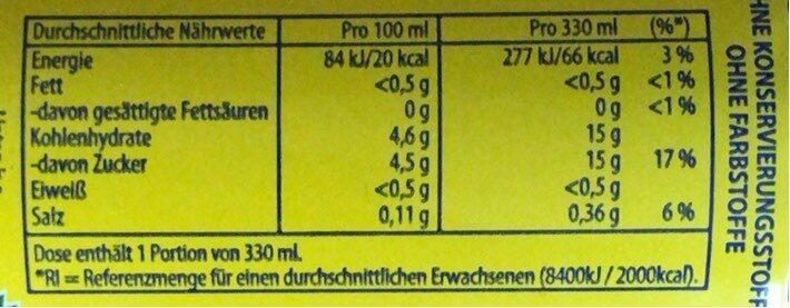 Sparkling mit Kohlensäure ice tea - Nutrition facts - de