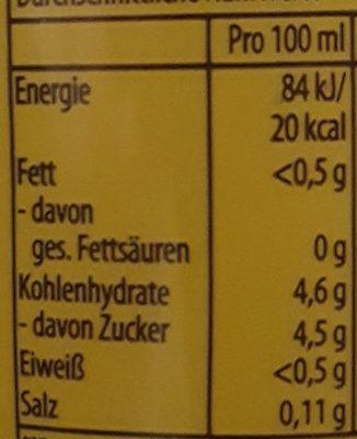 Sparkling ice tea Geschmack classic - Nährwertangaben