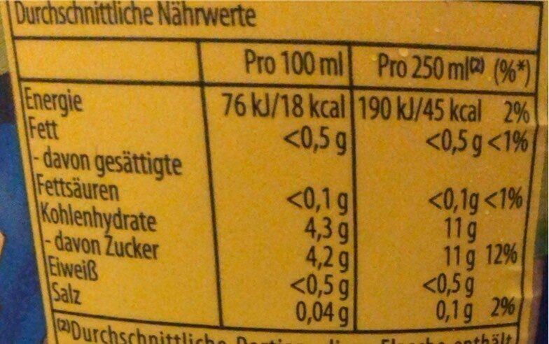 Lipton lemon ice tea - Valori nutrizionali - de