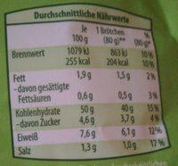 Brötchen Farmerkrusti - Voedingswaarden - de
