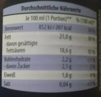 Kokosnuss-milch - Informations nutritionnelles - en