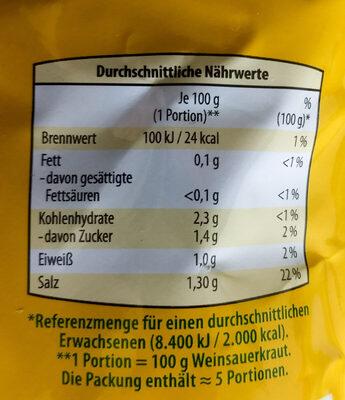 Wein-Sauerkraut - Nährwertangaben - de