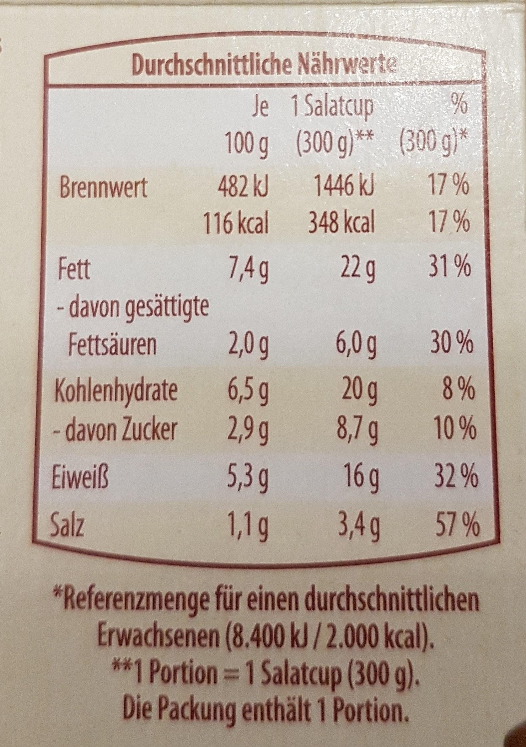 SALATCUP KASE&SCHINKEN - Nutrition facts - de