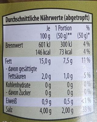 Manzanilla - Nutrition facts