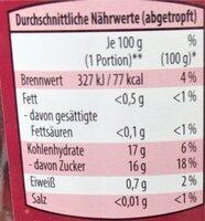 Sauerkirschen - Voedingswaarden - en