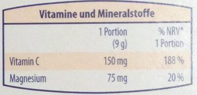 Heißer Ingwer-Orange - Voedingswaarden