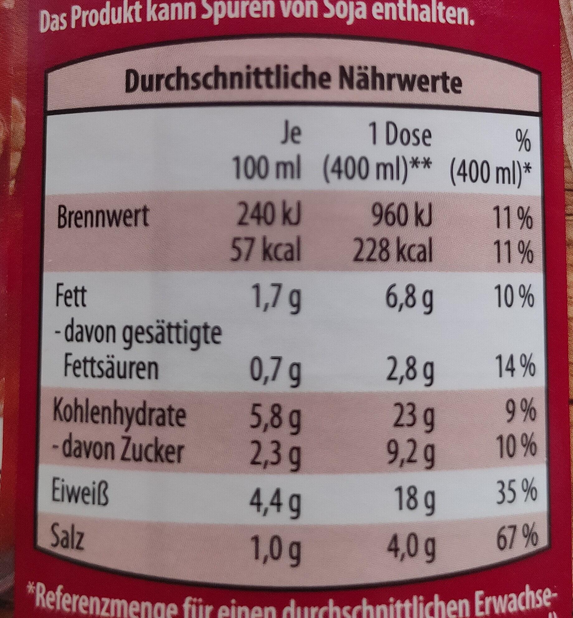 Gulasch-Suppe - Nutrition facts - de