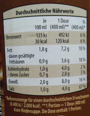klare Rinder Suppe - Informations nutritionnelles - de