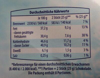 Kokos-Schokolade - Informació nutricional