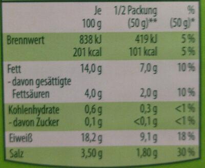 Räucherlachs - Nutrition facts