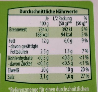 Räucherlachs - Nutrition facts - de