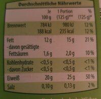 Lachsfilet - Valori nutrizionali - de