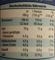 Sahnejoghurt mild natur - Informations nutritionnelles