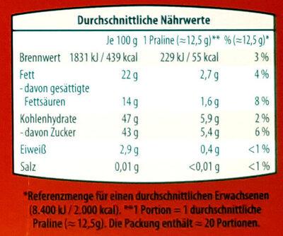 Edle Kirschen - Valori nutrizionali - de
