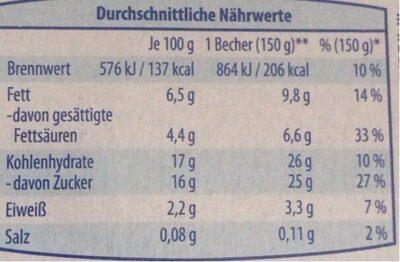 Joghurt Nach Griechischer Art - Nährwertangaben - de