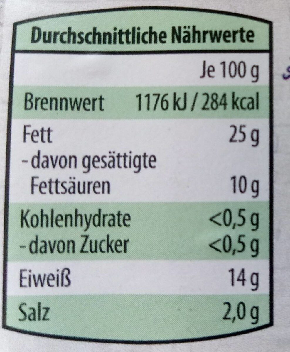 Mini Wiener Würstchen - Valori nutrizionali - de