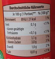 Tomaten gehackt - Nährwertangaben - de