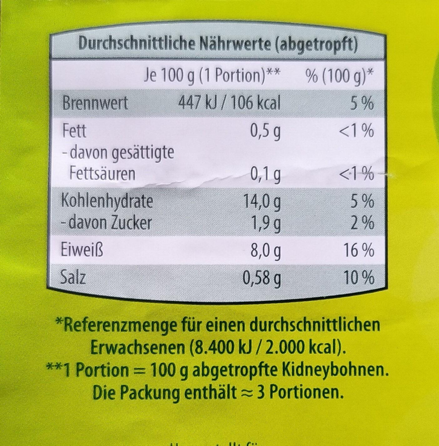 Kidneybohnen - Informations nutritionnelles - de