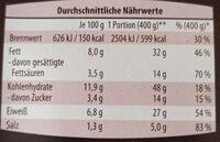 Lasagne Bolognese - Valori nutrizionali - de