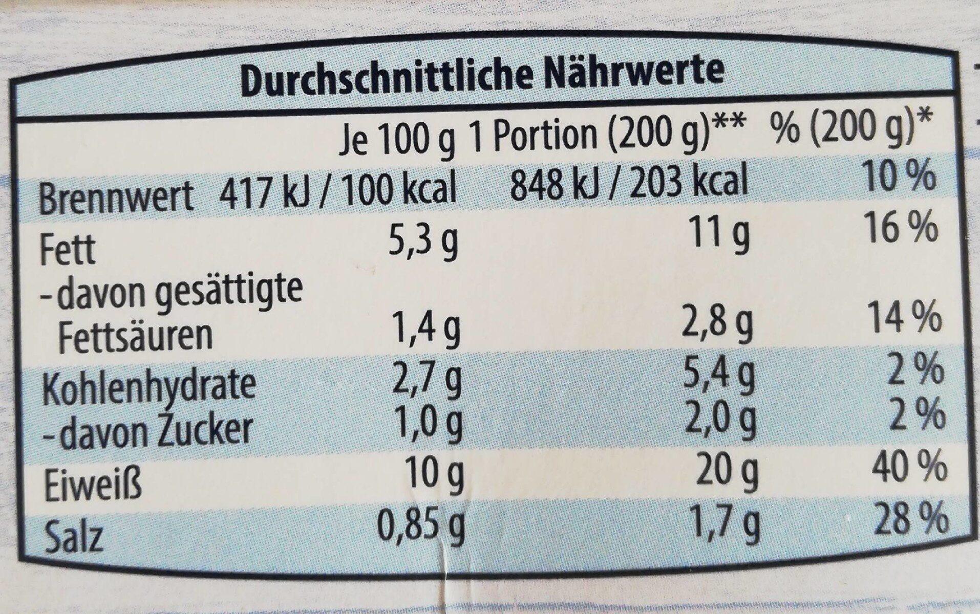 Schlemmer-Filet Broccoli - Nährwertangaben - de