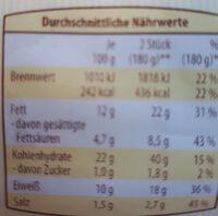 Schwäbische Maultaschen - Informations nutritionnelles - de