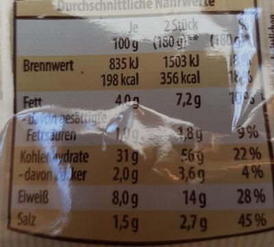 Schwäbische Maultaschen mit Gemüsefüllung - Nutrition facts - de