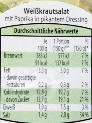 Weißkrautsalat - Voedingswaarden