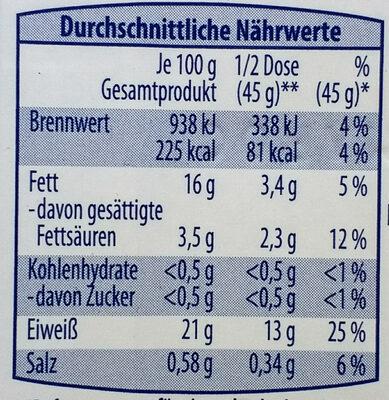 Sardinen in Sonnenblumenöl mit Chili - Nutrition facts