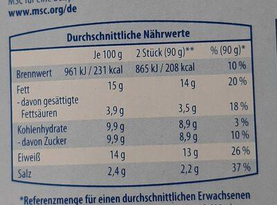 Heringsfilets - Nährwertangaben - de