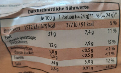 Mini-Kabanossi - Nutrition facts - de