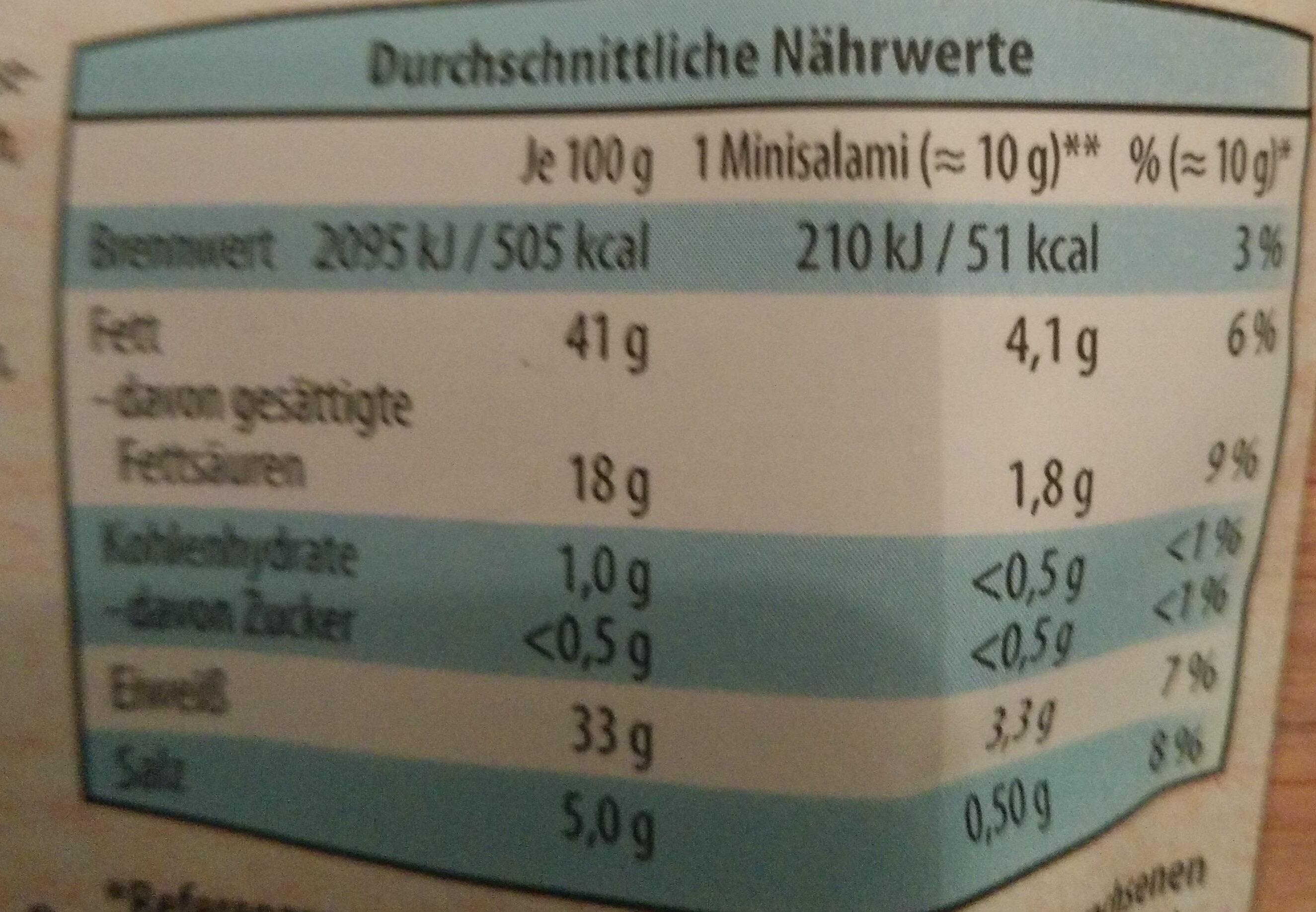 Salametti Minisalamis - Classic - Nutrition facts