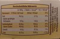 Mini Schoko Küsse - Nutrition facts