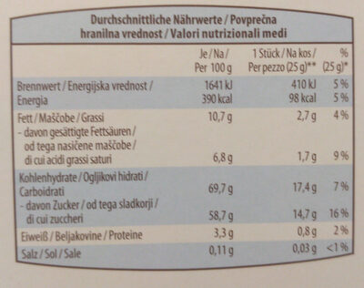 Riesen Schoko Küsse - Nutrition facts
