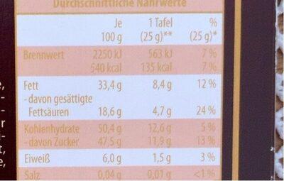 Orange Mandel - Nutrition facts - de