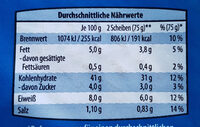 Vollkorn-sandwichtoast - Nährwertangaben - de