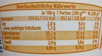Milchreis - Nährwertangaben