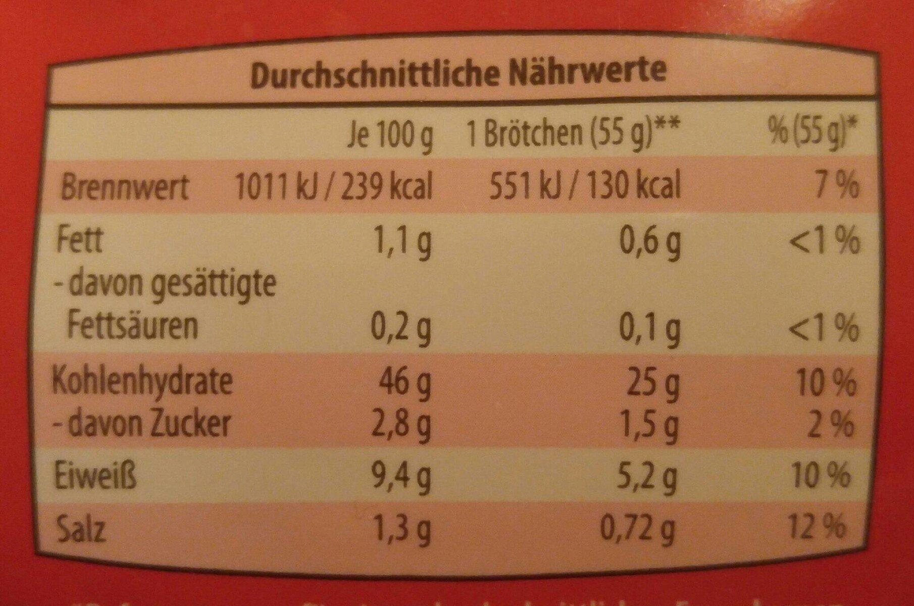Kaiser Brötchen Weizen - Voedingswaarden - de