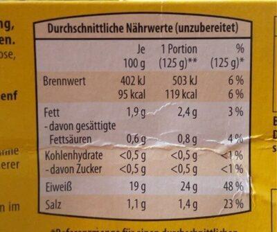 Hähnchen-Brustfilet-Teilstücke - Informations nutritionnelles