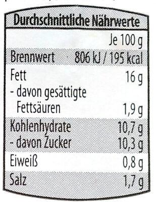 Weißkraut Salat - Informations nutritionnelles - de
