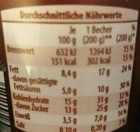 Sahnepudding - Voedingswaarden - de