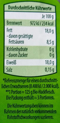 Rinder-Hackfleisch - Nutrition facts