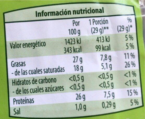 Maasdamer - Nutrition facts - de